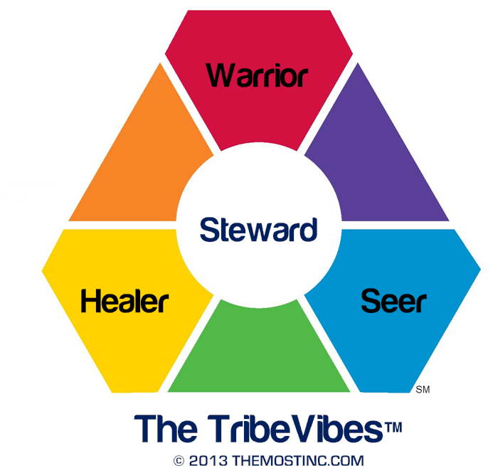 TribeVibes by Jerry Campagna