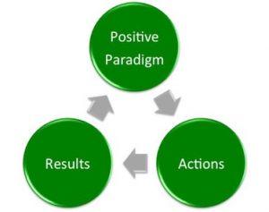 2012-04-04-PositiveParadigm